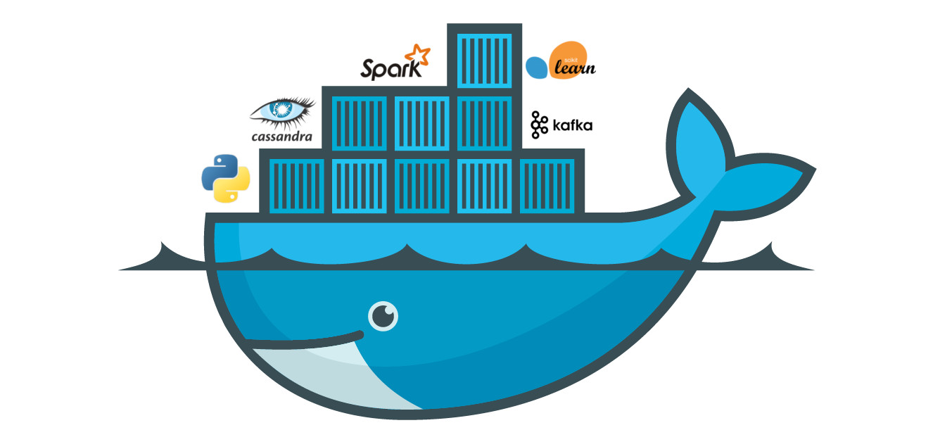 docker introduction tutorial python why use containers
