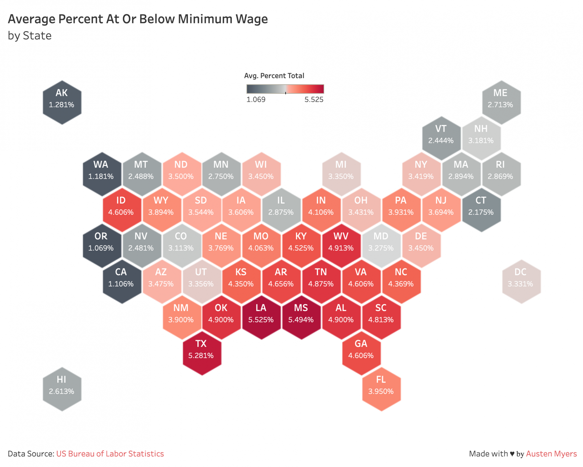 data visualization percent minimum wage by state
